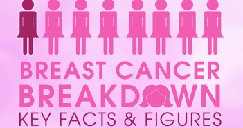abc_news_goes_pink_infographic_hero_v16x9_16x9_992